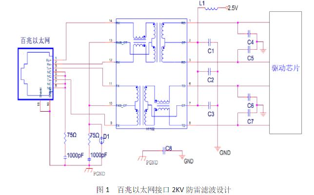 rj45接口的滤波设计原理图解